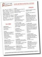 liste de restaurants vénitiens