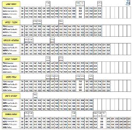 horaires bus ATVO depuis l'aéroport de Trevise
