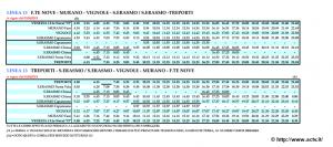 Vaporetto ligne 13 Venise Murano Sant Erasmo Treporti Horaires du vaporetto ligne 13 du vaporetto