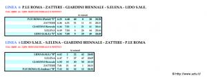 Vaporetto ligne 6 Piazzale Roma Zattere Arsenale Lido Horaires de la ligne 6 du vaporetto